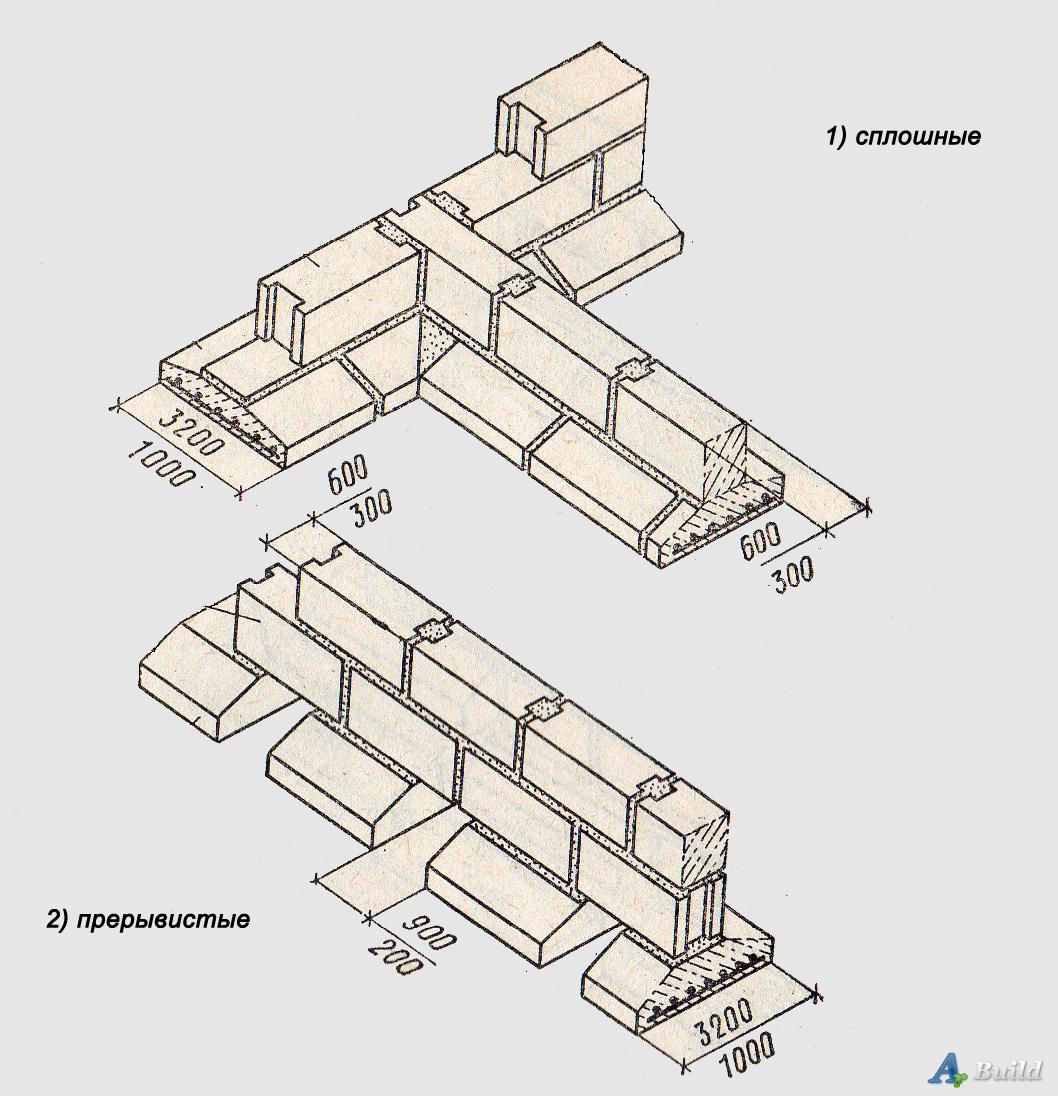 шов между фундаментными блоками