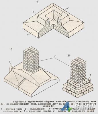 фундамент под кирпичные колонны