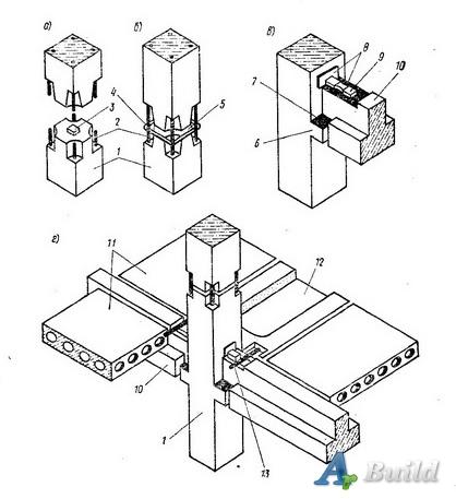 СНиП II2281 Каменные и армокаменные конструкции с